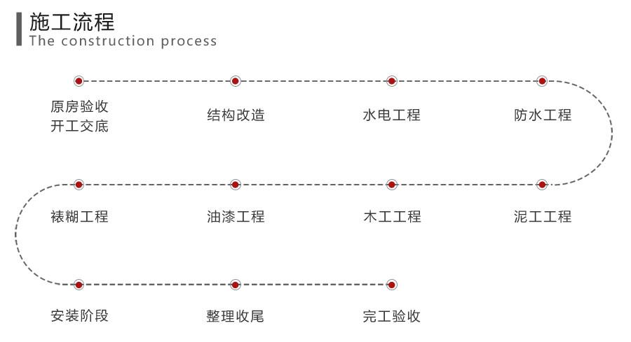 华商建设亿博娱乐注册官方网站质量保障