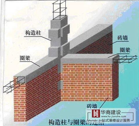 建筑工程中八大细部结构施工汇总